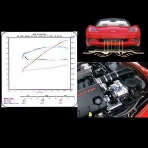 Corvette 2005-05 C6 ProCharger - Supercharger Kit