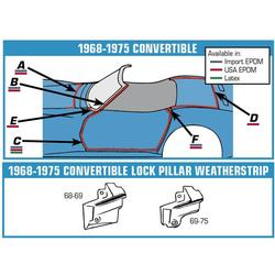 Corvette Weatherstrip Kit. Body Convertible 8 Piece - USA: 1973-1975