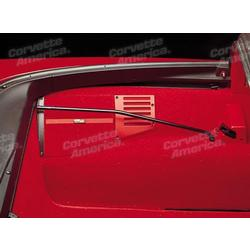 Corvette Top Sliders.: 1984-1996