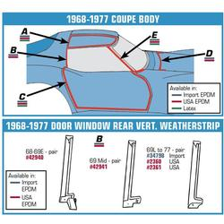 Corvette Weatherstrip Kit. Body Coupe 77 Early 9 Piece - USA: 1973-1977
