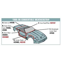 Corvette Weatherstrip. Convertible Body Lock Pillar Rear LH: 1986-1996